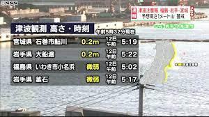 福島 沖 地震