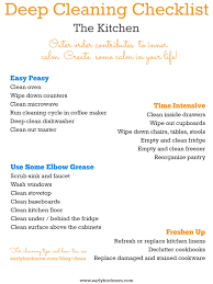 Printable Spring Cleaning Checklist The Kitchen Early