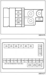 maruti suzuki wagon r 5th generation 2015 fuse box diagram suzuki maruti wagon r fuse box engine compartment