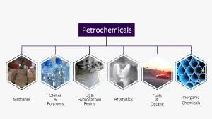 Petrochemical Products Chart Petrochemical Prices Forecasts Analysis Argus Media