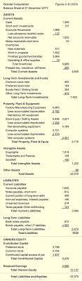 Allowance For Doubtful Accounts When Customers Who Owe Do
