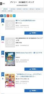 News 160620 Oricon Charts Daily Dvd Overall Ranking Army