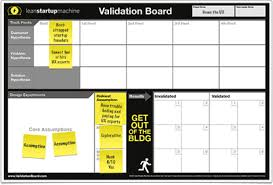 Lean Startup Machine Maps Lean Startup Method With