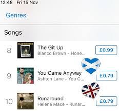 Itunes Country Charts Country Routes News Helena Maces Latest Single Runaround