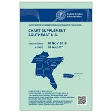Faa Charts Online Faa Aviation Charts Flight Maps Free Shipping