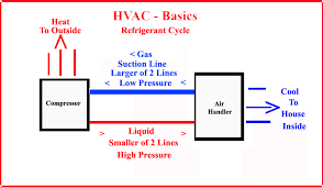 window air conditioner wiring diagram pdf on window images free Outdoor Wiring Diagram basic refrigeration cycle diagram split ac outdoor wiring diagram simple ac capacitor wiring diagrams outdoor light wiring diagram