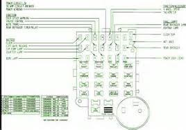 similiar firebird fuse box diagram keywords fuse box wiring diagram pontiac aztek 2002 fuse box diagram 1991