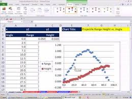 Excel Lesson In Gregorys Physics Class 1 Setup Data X Y Scatter Plot Add Chart Labels