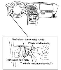08 dodge caliber fuse box diagram on 08 images all about wiring 2007 Dodge Caliber Fuse Box Location 08 dodge caliber fuse box diagram 9, wiring, 08 dodge caliber fuse box 2010 dodge caliber fuse box location