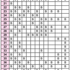 42 Punctilious Gender Prediction Chart For Twins