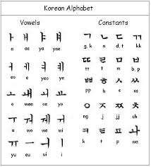 Korean Letters The Korean Written Alphabet Is Known As Hangul Hangul Is