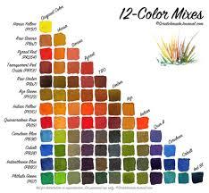 Watercolor Palette Chart 12 Color Watercolor Palette Watercolor Watercolor Mixing
