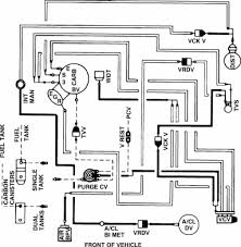 what is the purpose of this vacuum line diagram included ford what is the purpose of this vacuum line diagram included ford truck enthusiasts forums