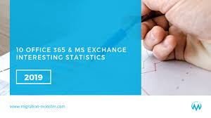 10 Office 365 Ms Exchange Interesting Stats 2019