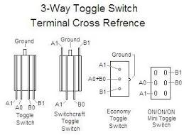 wiring diagram for 3 way rocker switch wiring diagram spst rocker switch wiring diagram wire