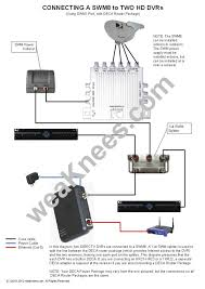 direct tv satellite dish wiring diagram wiring diagram how to setup surround sound on a directv satellite system wiring diagram