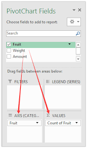 To create a line chart, execute the following steps. How To Create A Chart By Count Of Values In Excel