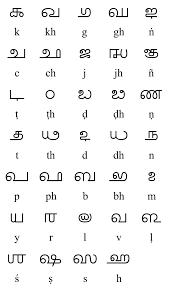 Grantha Script Wikiwand