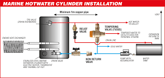 Hot Water Heater Setting Installation Guides Apex Valves Limited