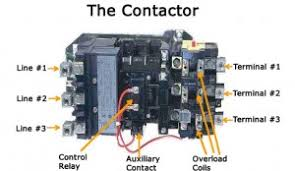 contactor connection diagram contactor image auxiliary contactor wiring diagram jodebal com on contactor connection diagram