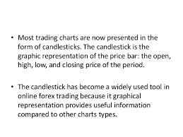 Trendline Ea For Visual Chart Trading On Metatrader