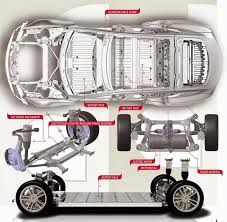 Tesla electric car motor Electric Japan The Induction Motors Smooth Power Curve With No Interruptions To Shift Gears Is What Gives Evs Their Delightful Performance Evannex Engineering 101 Tesla Electric Vehicle Tech Explained video