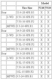 Implement Tire Size Chart Tractor Tires For The Woods R1 R1w R2or Something Else
