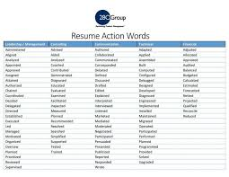 Resume Action Words And Phrases Resume Builder Bartender Resume In