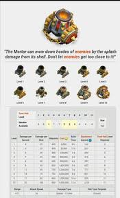 34 Best Clash Of Clans Upgrades Images In 2019 Clash Of
