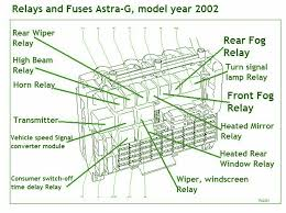 high beam relaycar wiring diagram 2002 2003 vauxhall astra sxi front engine fuse box diagram