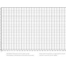 Bar Graph Drawing Sub Plans Graphs And Tally Chart Teaching