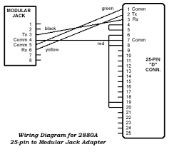 dimensions wiring diagram for 2880a 25 pin to modular jack adapter