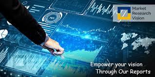 Key Customer Management Bpo Service Market Outlooks Future