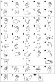 Asl Finger Chart Japanese Sign Language And Being Deaf In Japan