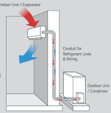 knoxville geothermal heating air conditioning energy efficient mini split diagram