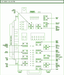 2005 chrysler sebring fuse box diagram 2005 wiring diagrams