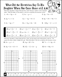 then exploring relationship between slope and the equations using all slope intercept form puzzle worksheet