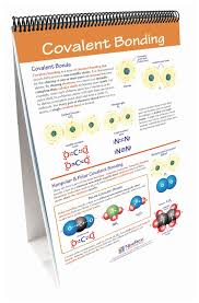 Newpath Learning Atoms And Chemical Bonding Flip Chart Set Teaching Supplies Chemistry Classroom