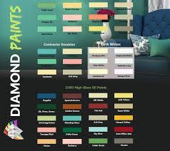 Colour Guide Diamond Paints Jamaica