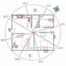 feng shui home office. chinese feng shui practitioners say that good house layout has a significant impact on home office
