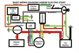 2001 banshee wiring diagram images ignition wiring diagram diagram for a 1997 honda civic on yamaha raptor atv wiring diagrams