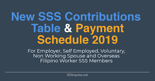 New Sss Contributions Table And Payment Schedule 2019 Sss