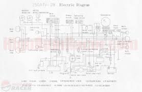 tao tao 50 wiring diagram dolgular com taotao ata 125d wiring diagram at Tao Tao 125 Atv Wiring Diagram