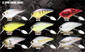Icast 2014 Coverage Lucky Craft New Baits