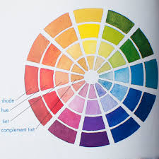 using a color wheel to paint decorate your room