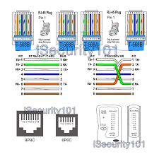 cat 6 66 block wiring diagram wiring diagram for you • cat 5 wiring guide wiring diagram for you u2022 rh two ineedmorespace co 66 block