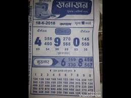 Khanakhan Kalyan Chart 18 06 18 Youtube