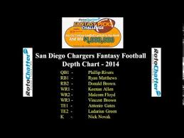 Chargers Depth Chart 2014 San Diego Chargers Depth Chart 2014 Fantasy Football Youtube