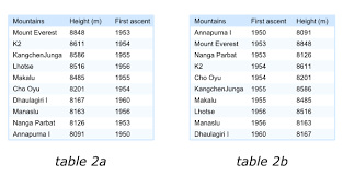 data table design examples. Data Table Design Examples