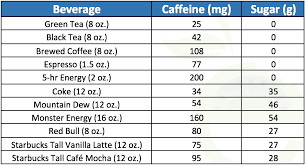 Everything You Need To Know About Caffeine Eleat Sports